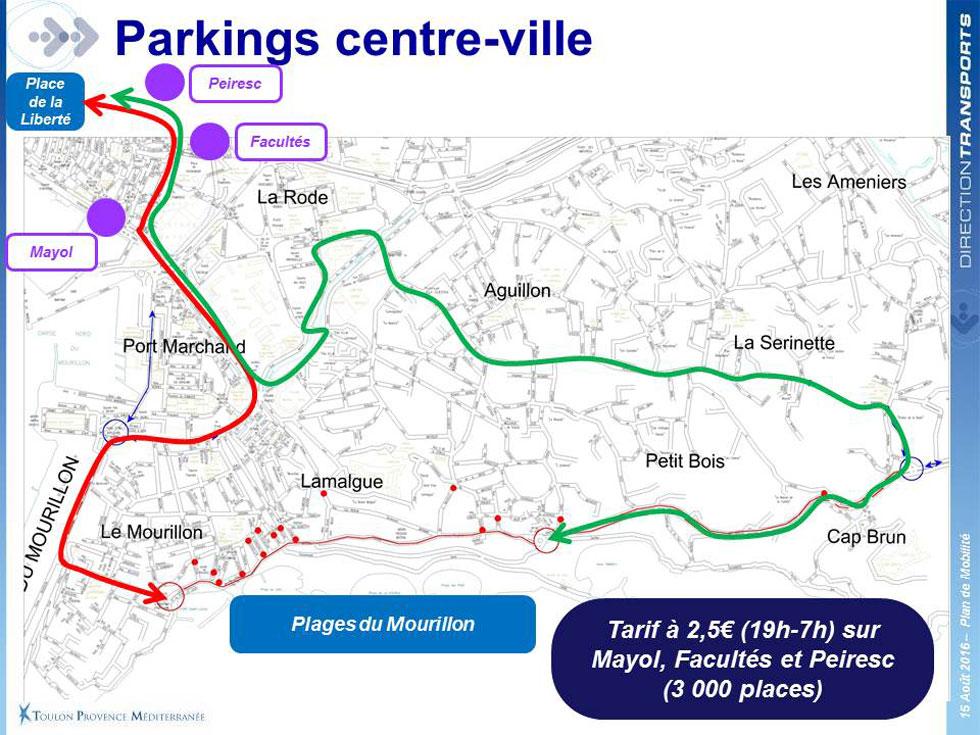 Parkings centre-ville