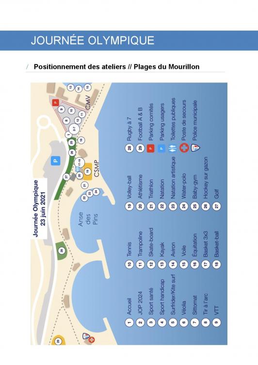 Carte des activités - plage du Mourillon - Journée olympique