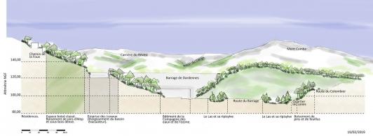 Présentation des travaux de confortement du barrage- Insertion paysagère